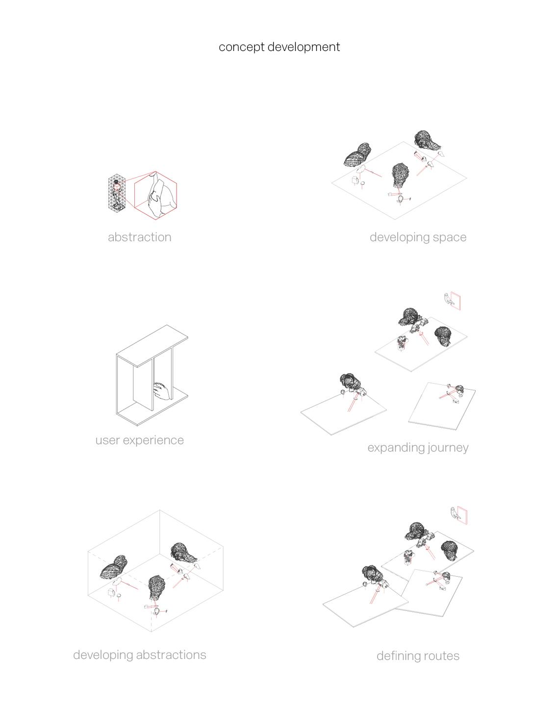 Concept-develop
