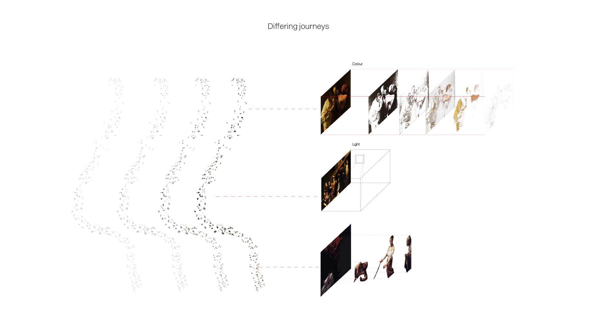 Differeing-journeys