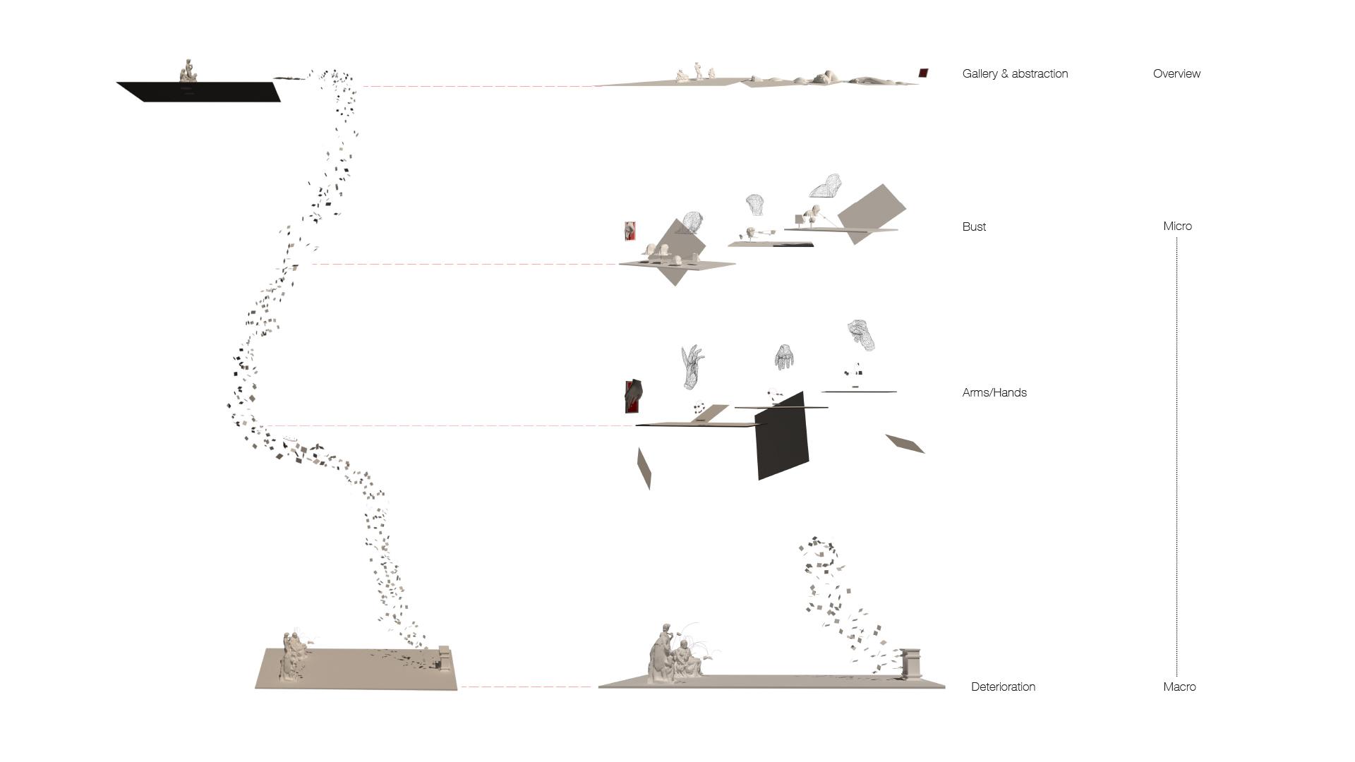 Journey-Diagram