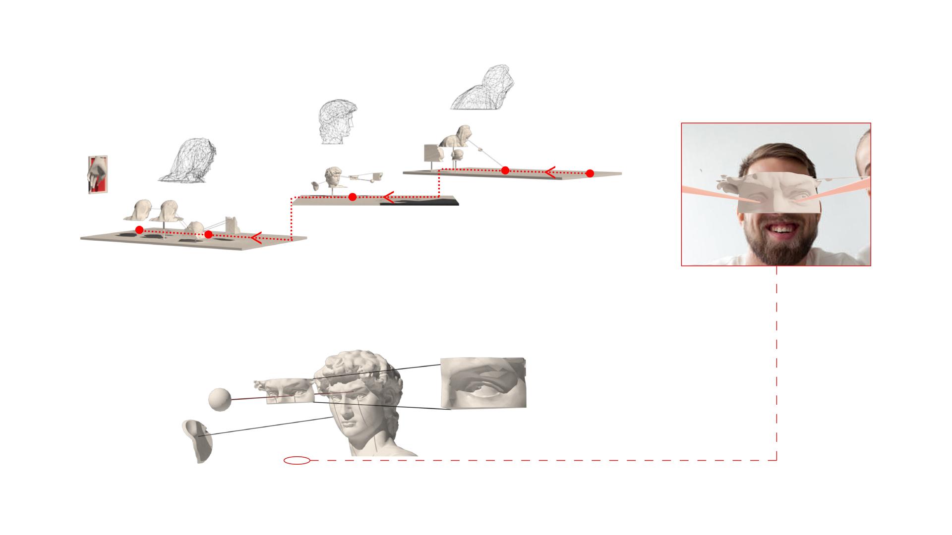 Social-detail-Diagram